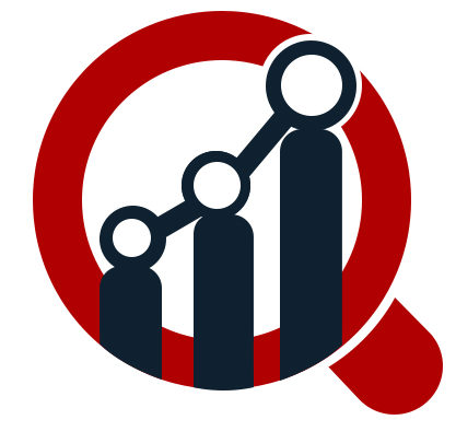 Micro-Encapsulation Market Analysis and Projections 2018 – 2023 on Consumer Needs, Pricing Strategy, Revenue and Growth Rate and Global Fast Forward R…