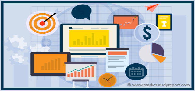 Consumer Healthcare Products Market Size Segmented by Product, Top Manufacturers, Geography Trends and Forecasts to 2025