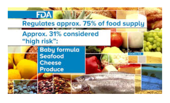 Publisher's Platform: So says the Court — FDA what are 'high risk' Foods?