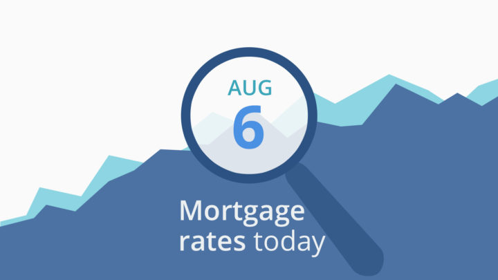 Mortgage rates today, August 6, 2020, plus lock recommendations