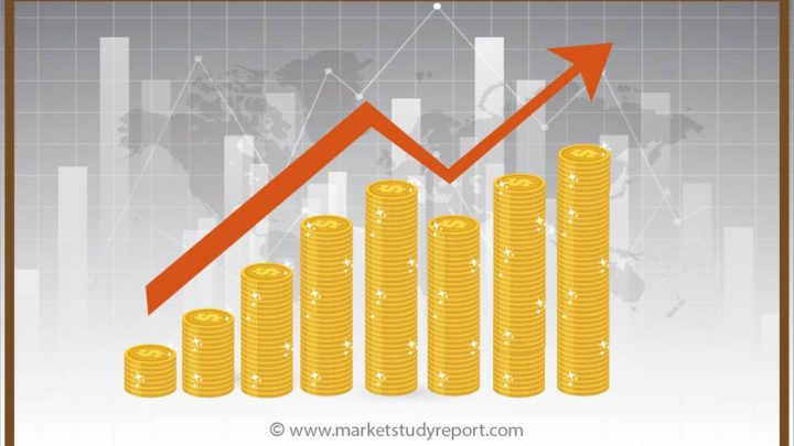 Unexpected Growth Seen in Consumer Healthcare Market from 2020 to 2025