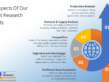 OTC Consumer Health Products Market 2021 Will Reflect Significant Growth in Future with Size, Share, Growth, and Key Companies Analysis- Pfizer Inc., …