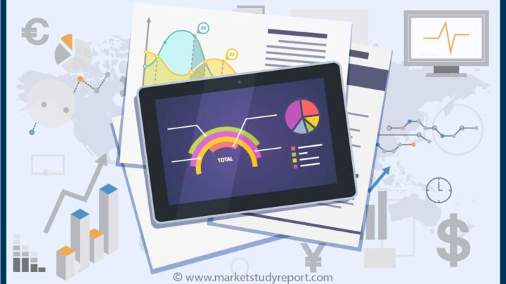 Global Consumer IAM Market Size, Share, Development Trend, Demand in Industry Growth Drivers and Challenges 2020-2025